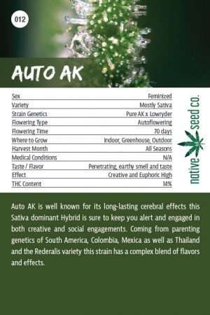 Back of Collector Seed Card by Native Seed - Auto AK