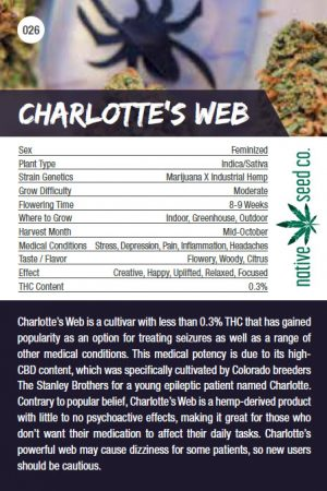Native Seed Co. Collector Card - Charlotte's Web - Back